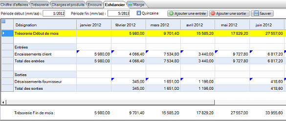 Échéancier - Suivi du chiffre d'affaires mensuel - Suivi du chiffre d'affaires mensuel - iComptabilité, cabinet d'expertise comptable en ligne moins cher pour TPE